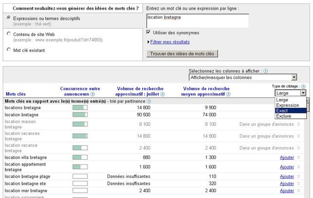 google-adwords-position