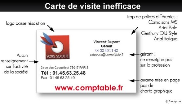 Comment Reussir Ses Cartes De Visite En 8 Points 140 Idees A