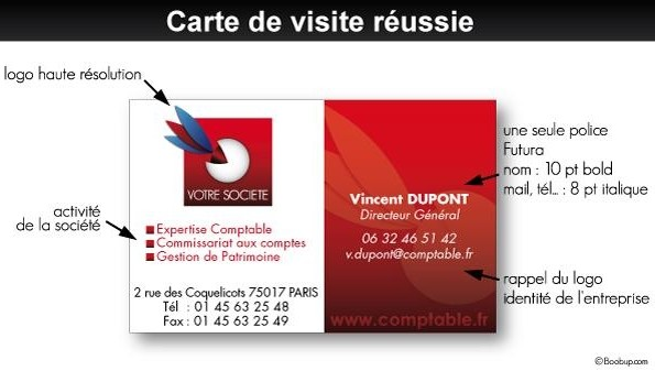 Comment Russir Ses Cartes De Visite En 8 Points 140 Ides
