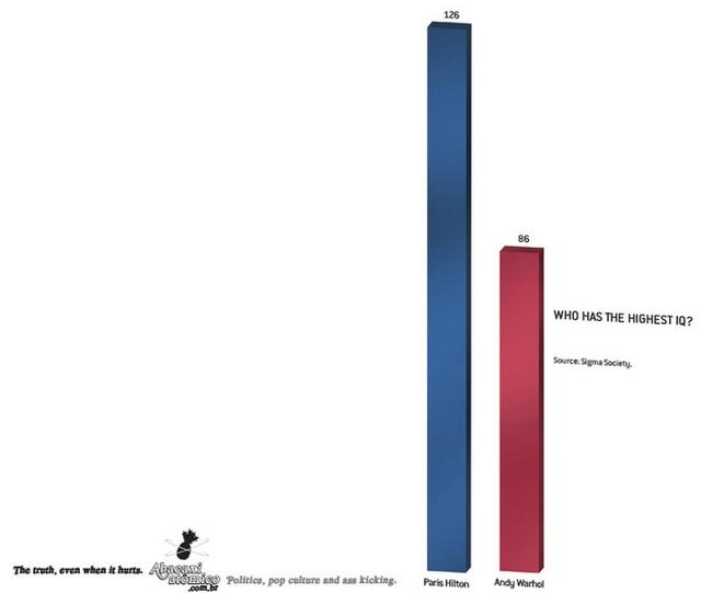 pub statistiques