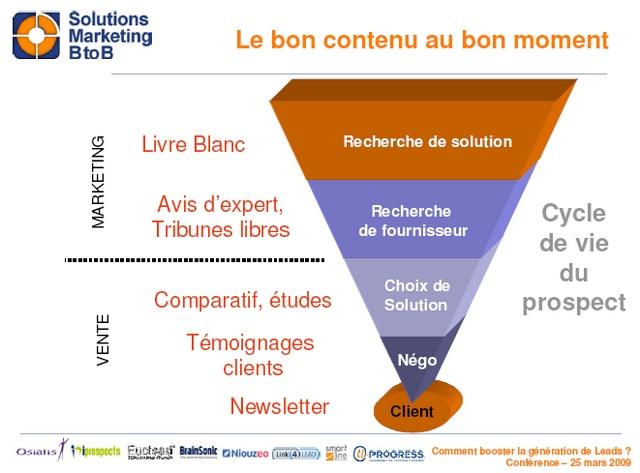 cycle de prise de décision en b2b