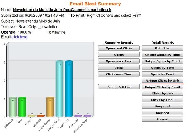 statistiques envoi emailing