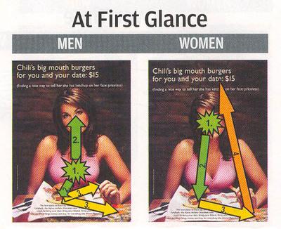 analyse pub sexy
